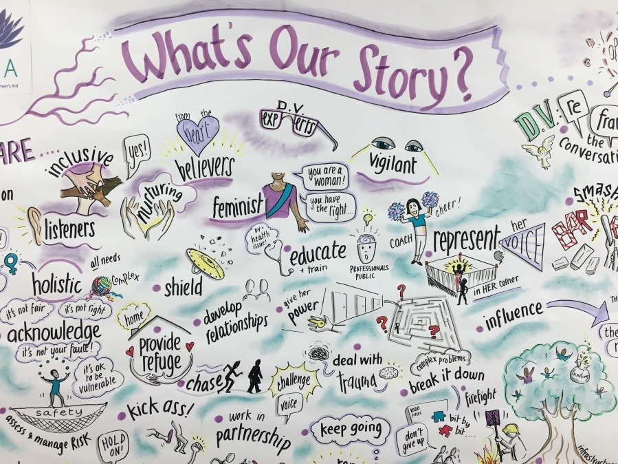 BSWA What's Our Story?